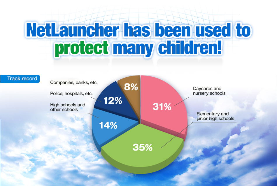 NetLauncher has been used to protect many children!